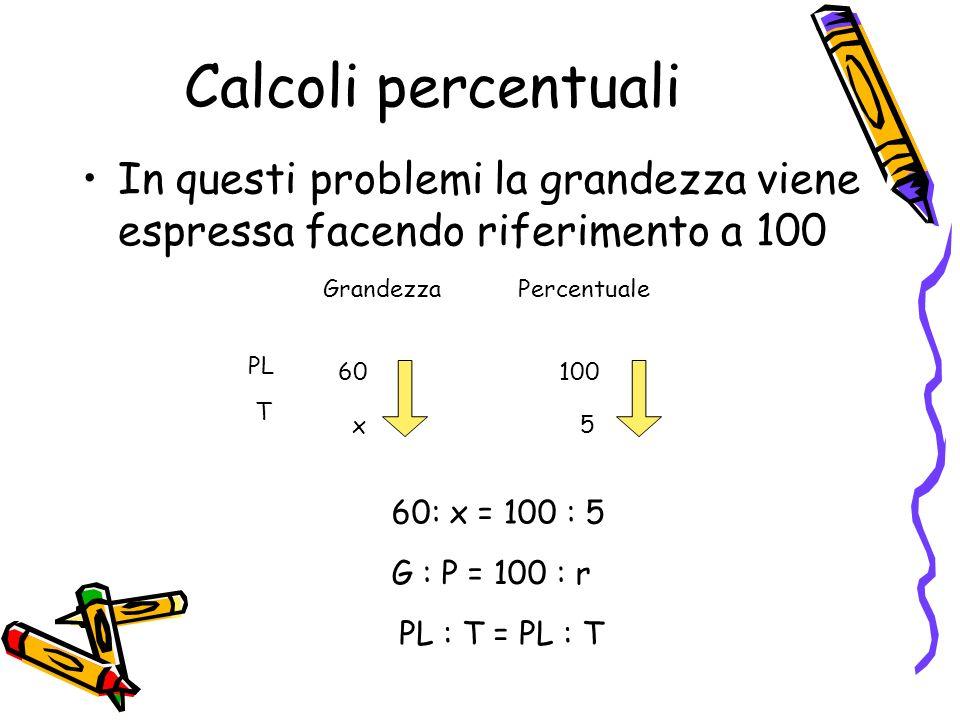 Calcoli percentuali In questi problemi la grandezza viene espressa facendo riferimento a 100. Grandezza Percentuale.