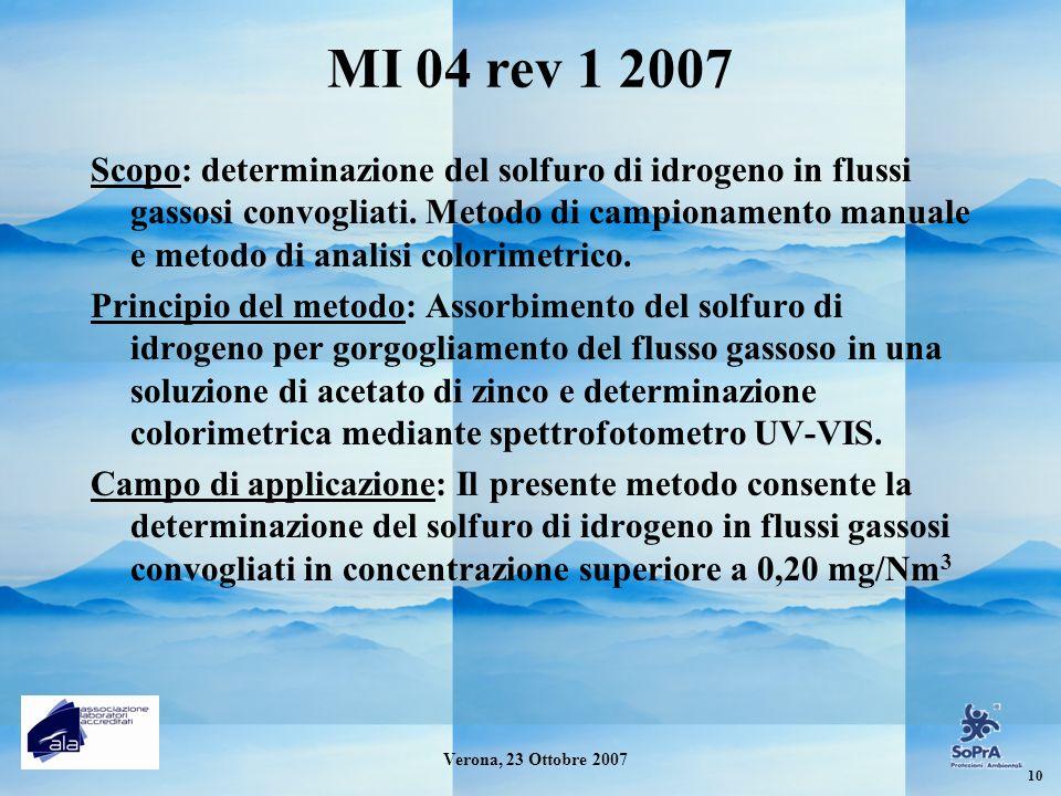 MI 04 rev 1 2007