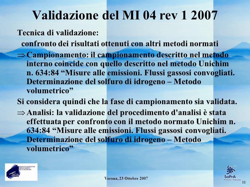 Validazione del MI 04 rev 1 2007 Tecnica di validazione: