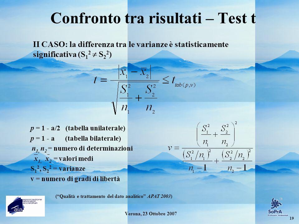 Confronto tra risultati – Test t