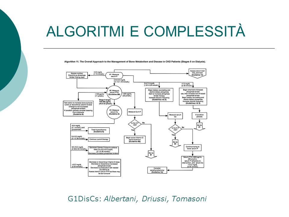 ALGORITMI E COMPLESSITÀ