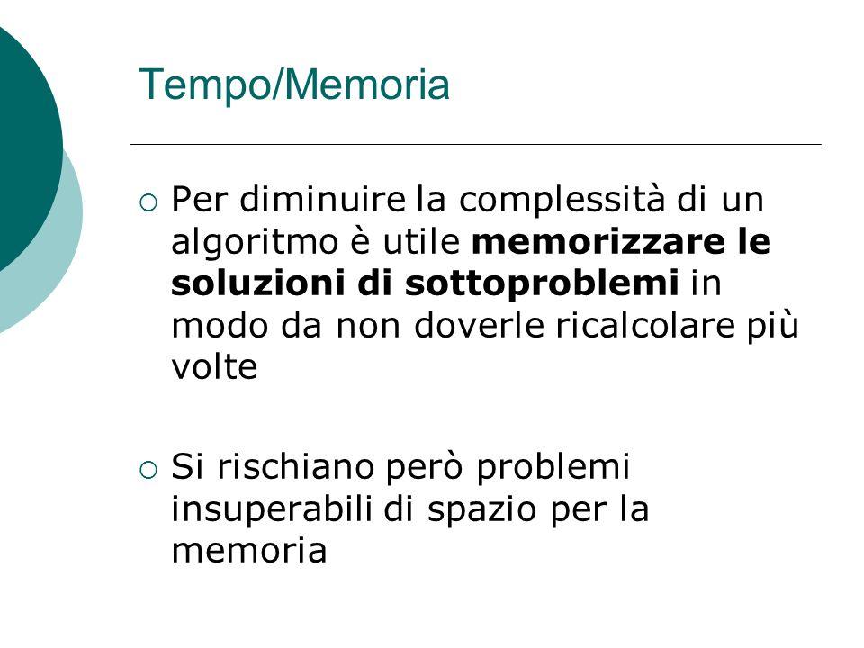 Tempo/Memoria