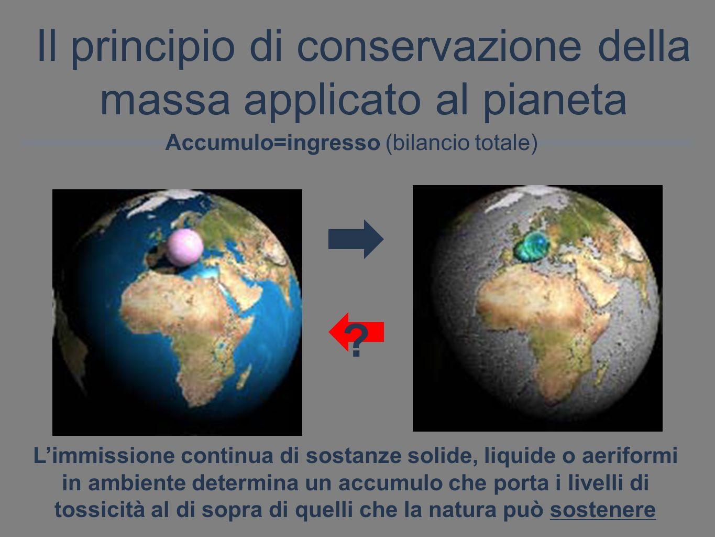 Il principio di conservazione della massa applicato al pianeta