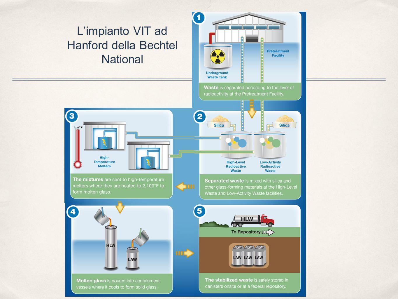 L'impianto VIT ad Hanford della Bechtel National