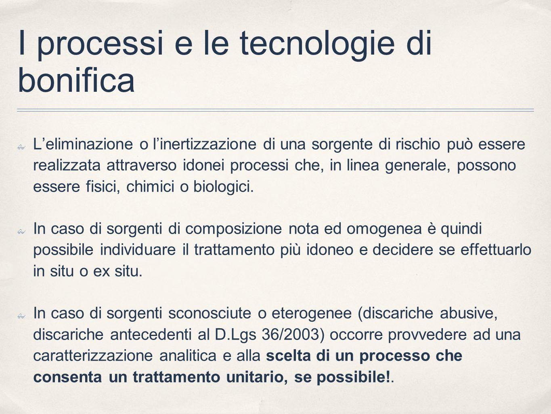 I processi e le tecnologie di bonifica