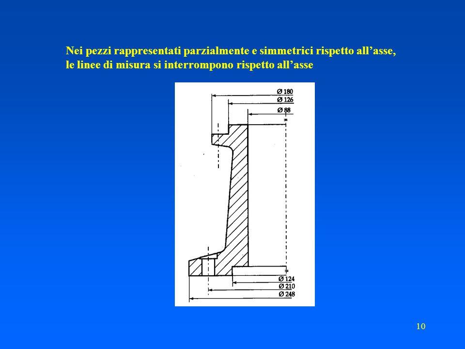 Nei pezzi rappresentati parzialmente e simmetrici rispetto all'asse,
