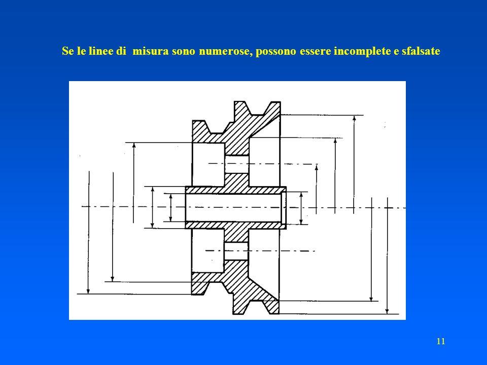 Se le linee di misura sono numerose, possono essere incomplete e sfalsate