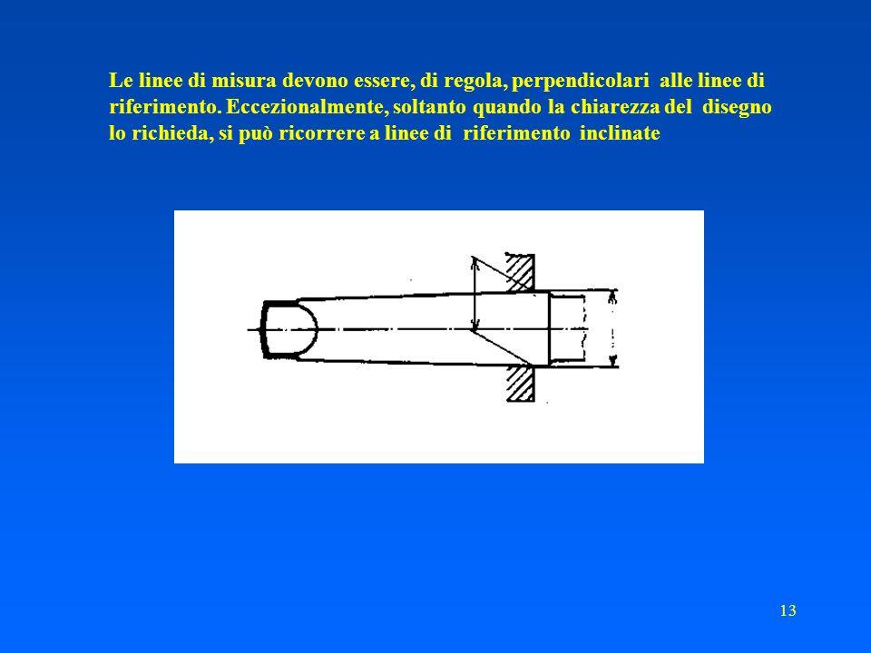 Le linee di misura devono essere, di regola, perpendicolari alle linee di