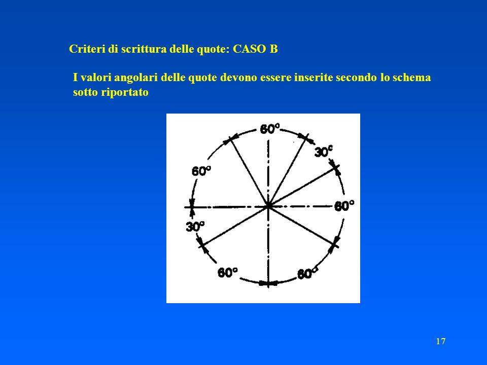 Criteri di scrittura delle quote: CASO B