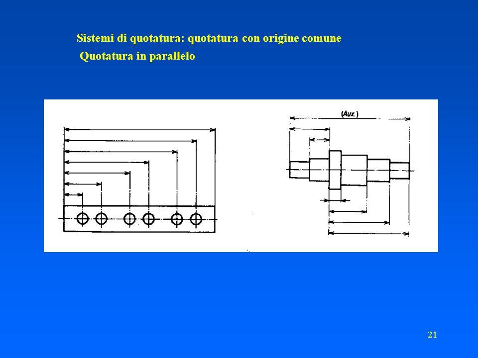 Sistemi di quotatura: quotatura con origine comune