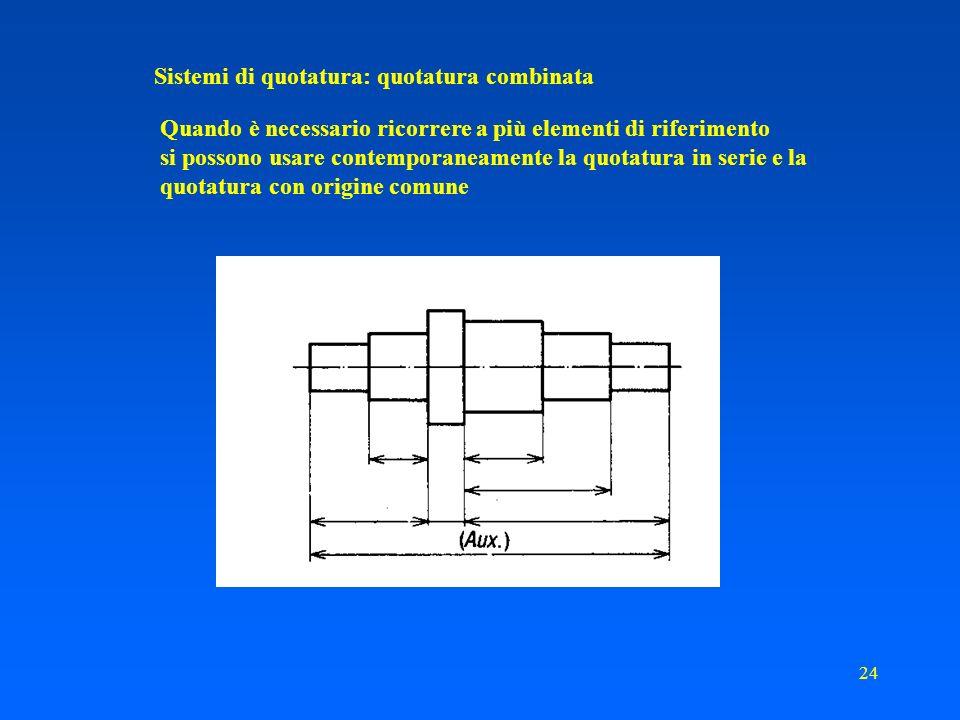 Sistemi di quotatura: quotatura combinata
