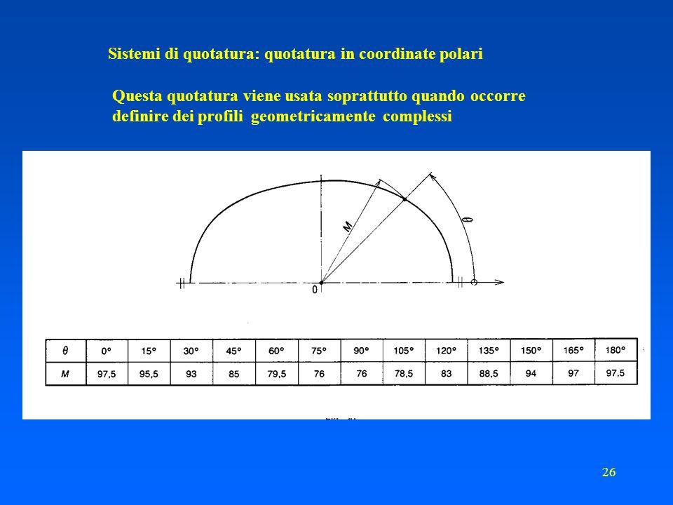 Sistemi di quotatura: quotatura in coordinate polari