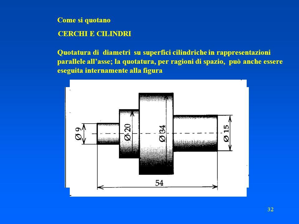 Come si quotano CERCHI E CILINDRI. Quotatura di diametri su superfici cilindriche in rappresentazioni.