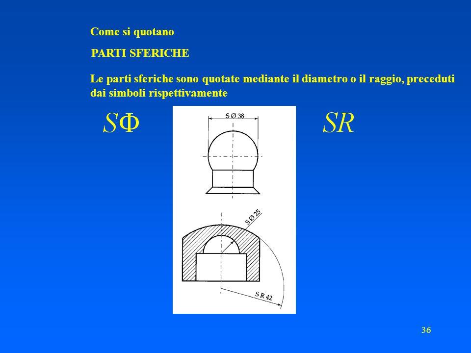 Come si quotano PARTI SFERICHE. Le parti sferiche sono quotate mediante il diametro o il raggio, preceduti.