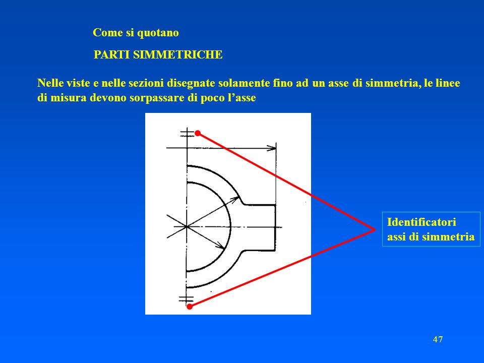 Come si quotano PARTI SIMMETRICHE. Nelle viste e nelle sezioni disegnate solamente fino ad un asse di simmetria, le linee.