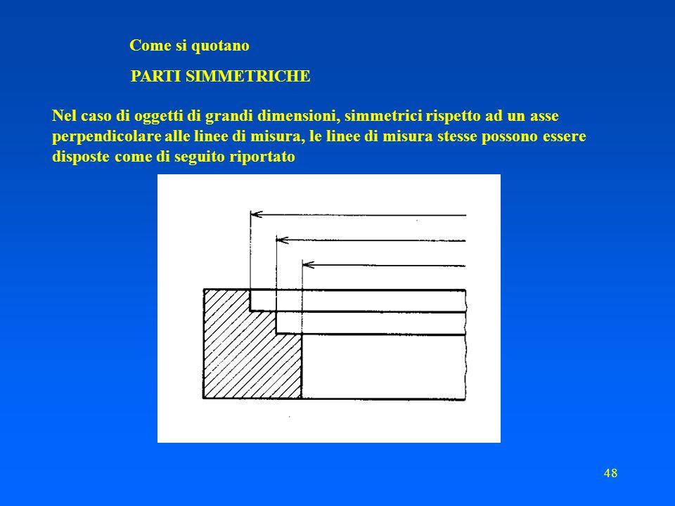 Come si quotano PARTI SIMMETRICHE. Nel caso di oggetti di grandi dimensioni, simmetrici rispetto ad un asse.