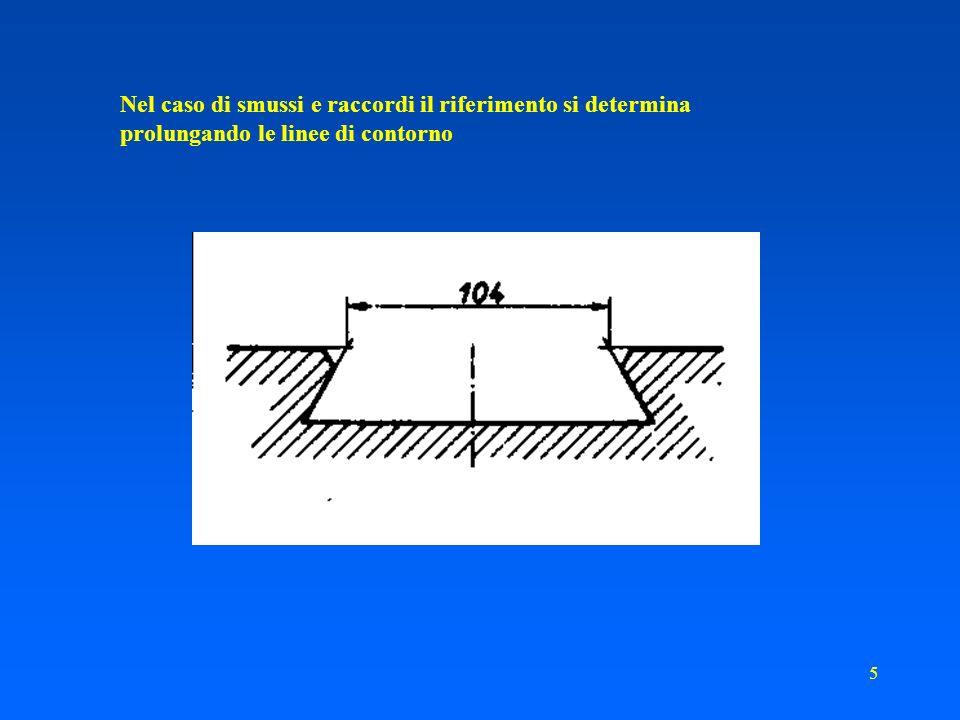 Nel caso di smussi e raccordi il riferimento si determina prolungando le linee di contorno