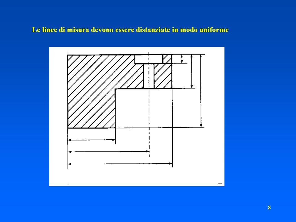 Le linee di misura devono essere distanziate in modo uniforme