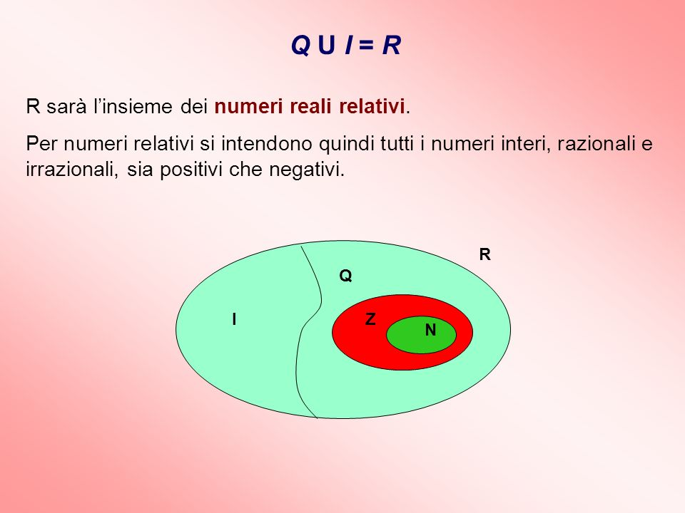 Q U I = R R sarà l'insieme dei numeri reali relativi.