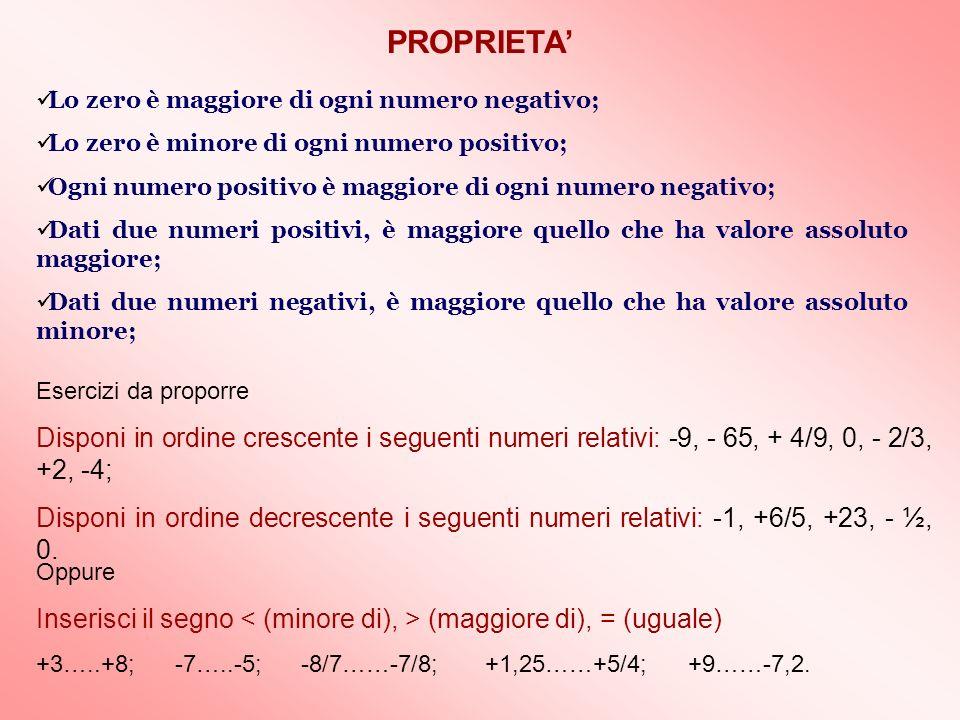 PROPRIETA' Lo zero è maggiore di ogni numero negativo; Lo zero è minore di ogni numero positivo;