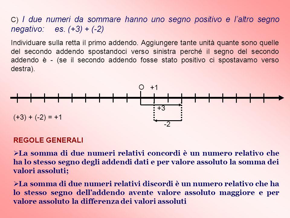 C) I due numeri da sommare hanno uno segno positivo e l'altro segno negativo: es. (+3) + (-2)