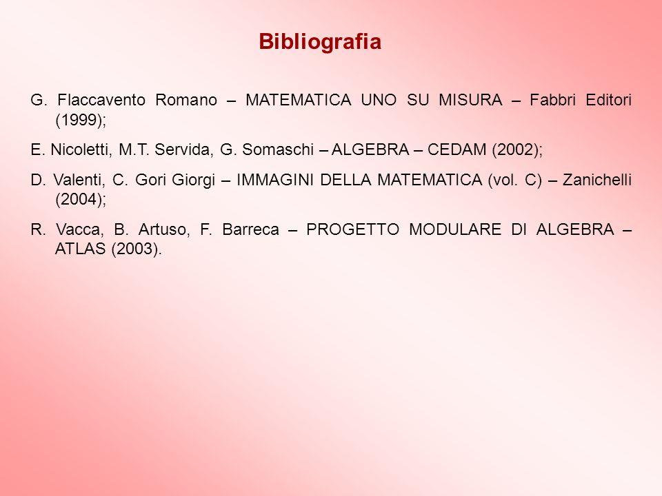 Bibliografia G. Flaccavento Romano – MATEMATICA UNO SU MISURA – Fabbri Editori (1999);