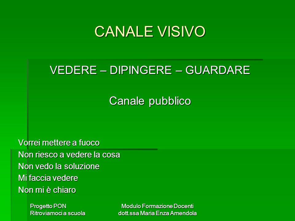 CANALE VISIVO VEDERE – DIPINGERE – GUARDARE Canale pubblico