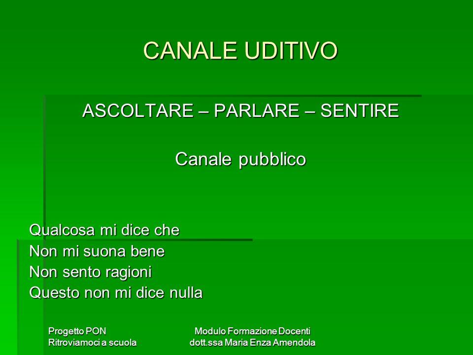 CANALE UDITIVO ASCOLTARE – PARLARE – SENTIRE Canale pubblico