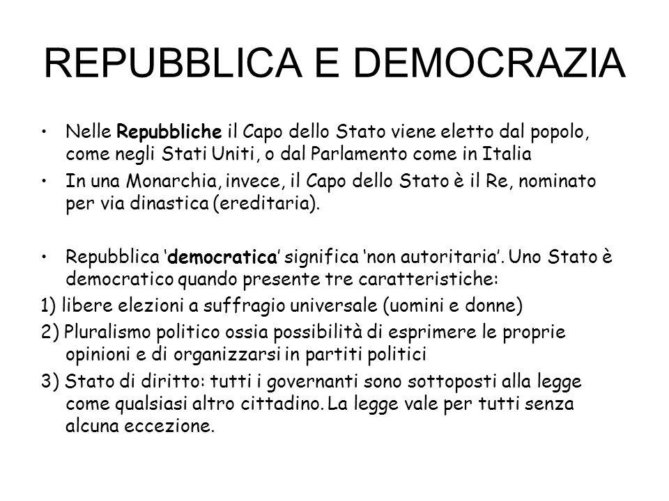 REPUBBLICA E DEMOCRAZIA