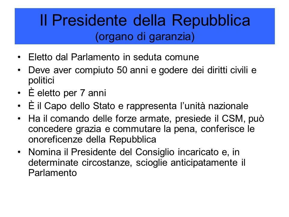 Il Presidente della Repubblica (organo di garanzia)