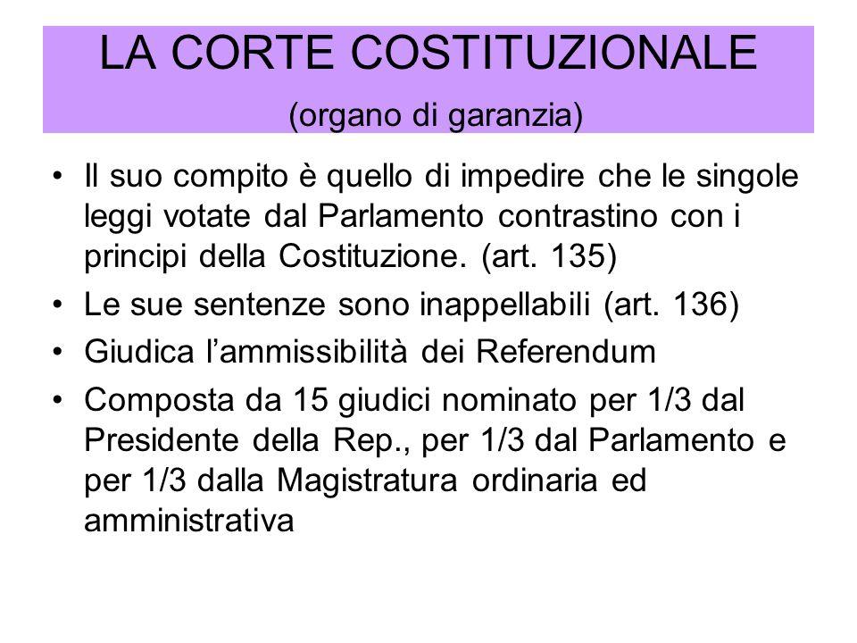 LA CORTE COSTITUZIONALE (organo di garanzia)