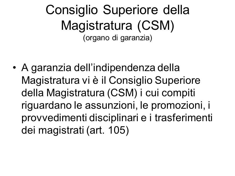 Consiglio Superiore della Magistratura (CSM) (organo di garanzia)