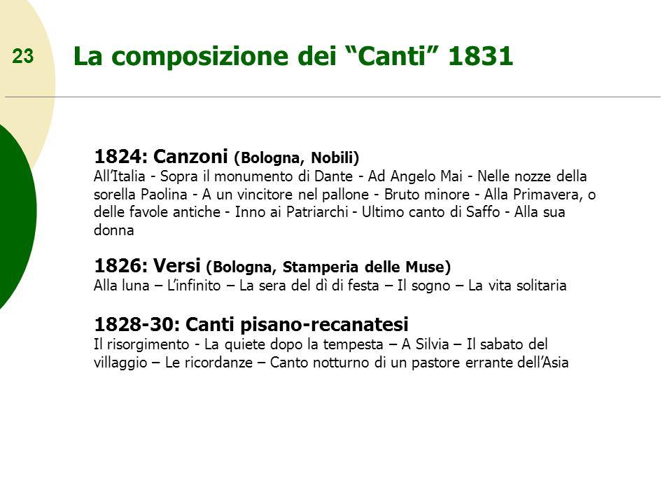 La composizione dei Canti 1831