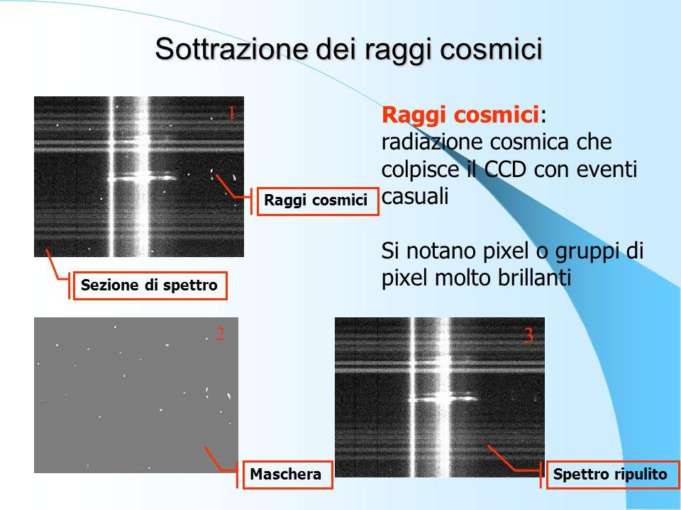 Sottrazione dei raggi cosmici