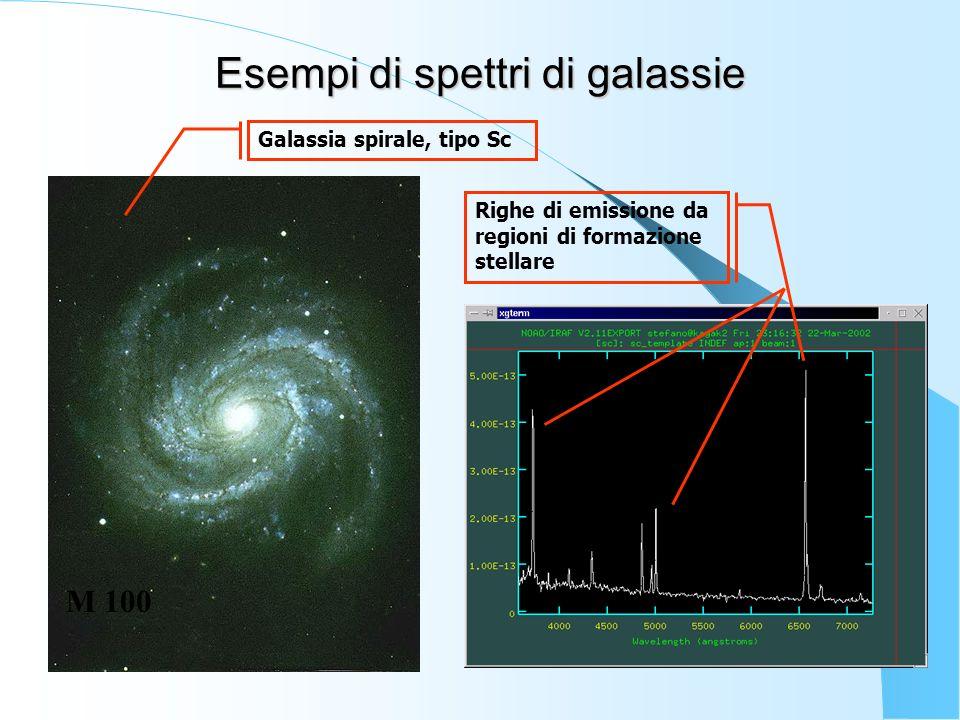 Esempi di spettri di galassie
