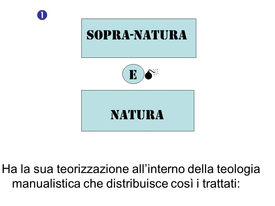  E  Sopra-natura natura