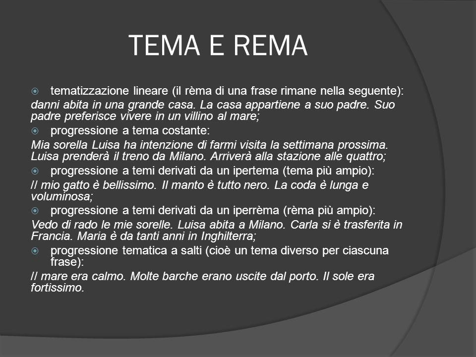 TEMA E REMA tematizzazione lineare (il rèma di una frase rimane nella seguente):