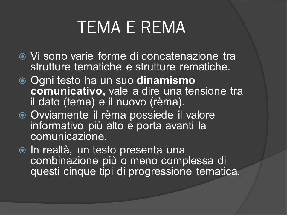 TEMA E REMA Vi sono varie forme di concatenazione tra strutture tematiche e strutture rematiche.