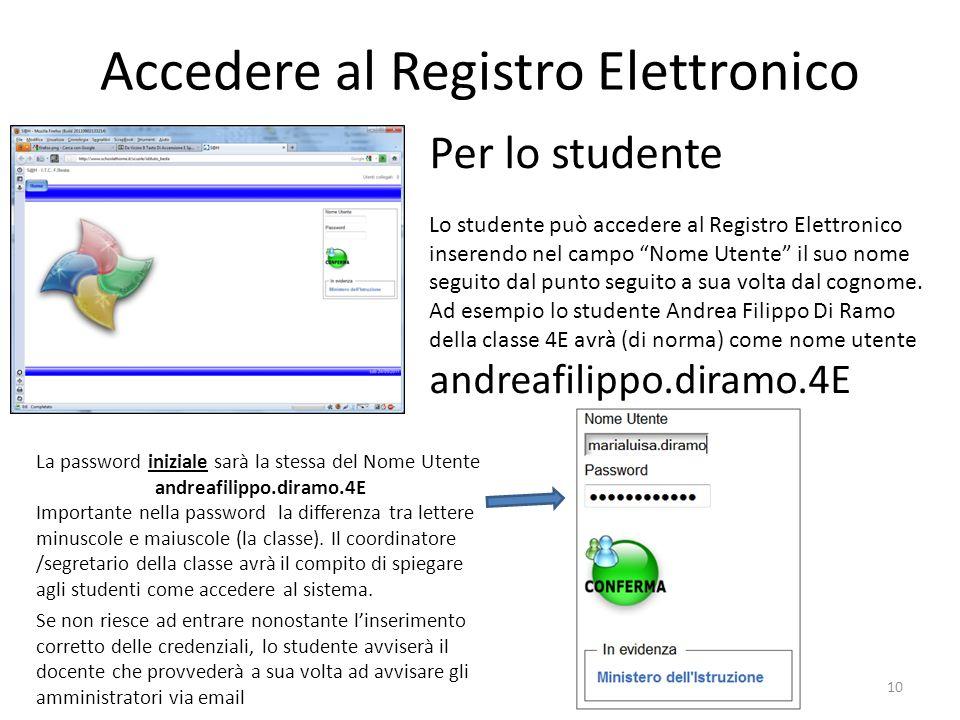 Accedere al Registro Elettronico
