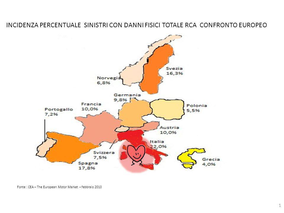 Fonte : CEA – The European Motor Market – febbraio 2010