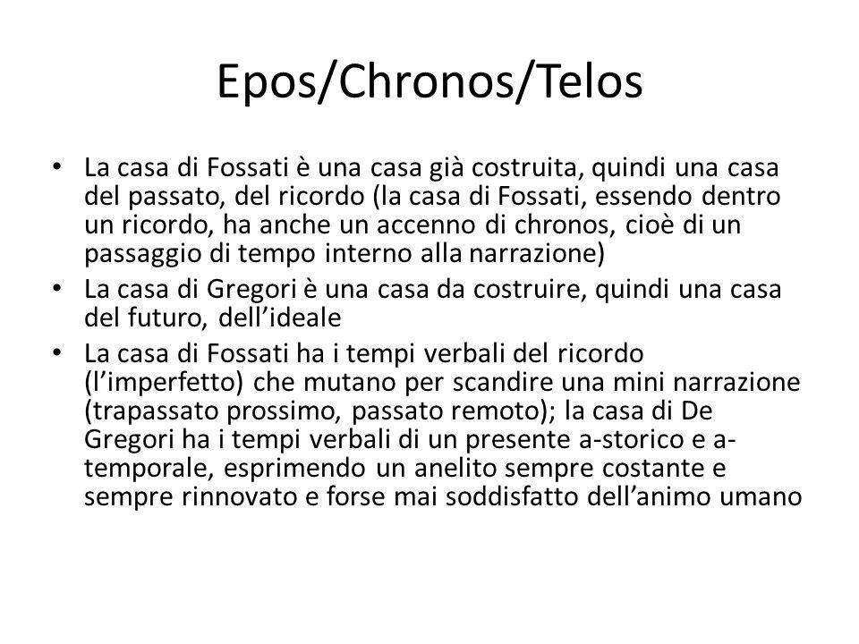 Epos/Chronos/Telos