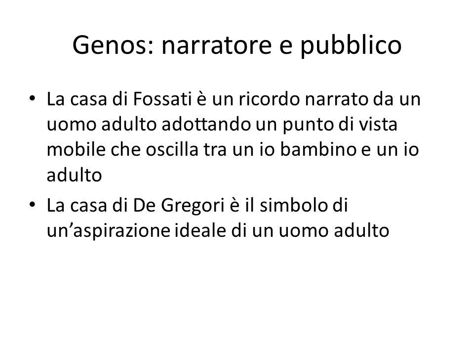 Genos: narratore e pubblico