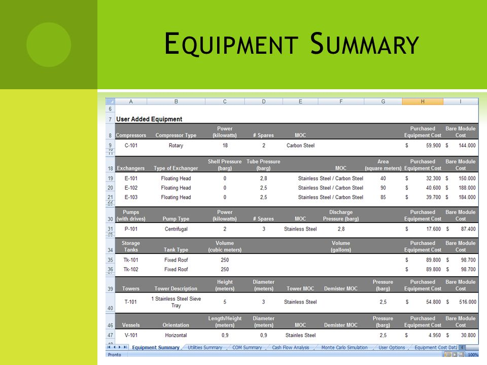 Equipment Summary