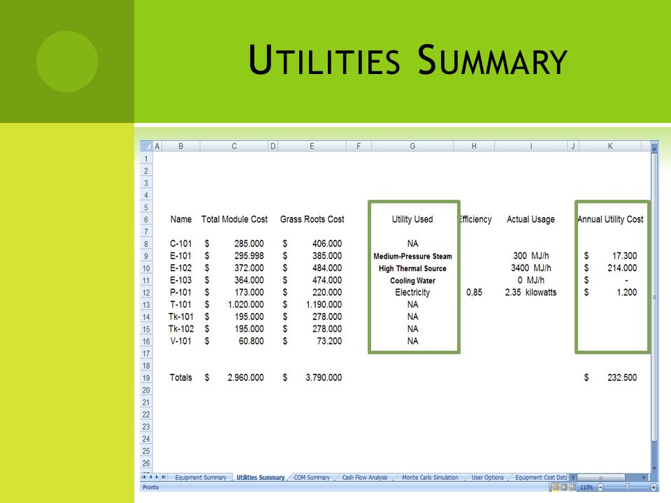 Utilities Summary