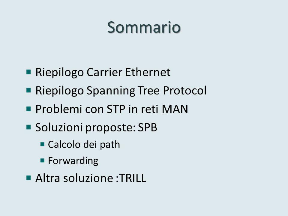 Sommario Riepilogo Carrier Ethernet Riepilogo Spanning Tree Protocol