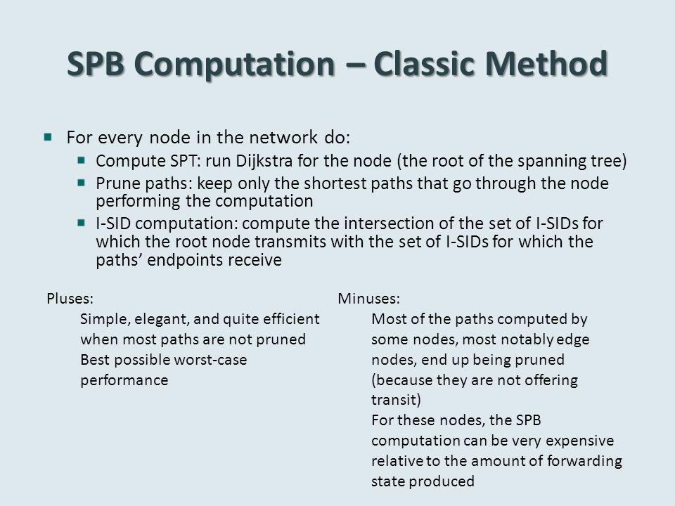 SPB Computation – Classic Method