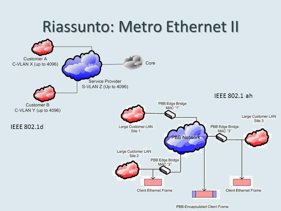 Riassunto: Metro Ethernet II