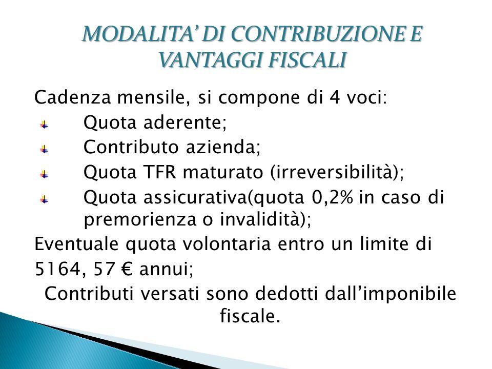 MODALITA' DI CONTRIBUZIONE E VANTAGGI FISCALI