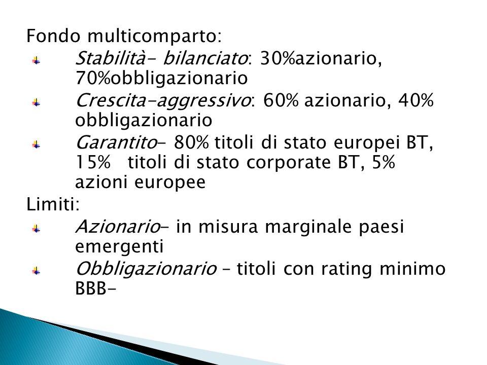 Fondo multicomparto: Stabilità- bilanciato: 30%azionario, 70%obbligazionario. Crescita-aggressivo: 60% azionario, 40% obbligazionario.