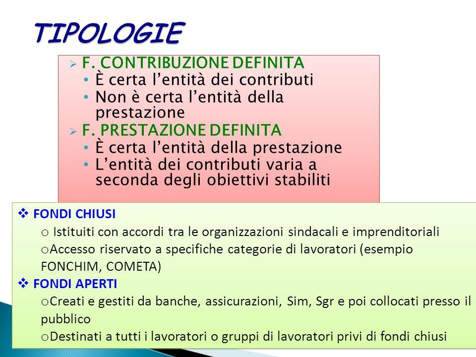 TIPOLOGIE F. CONTRIBUZIONE DEFINITA È certa l'entità dei contributi